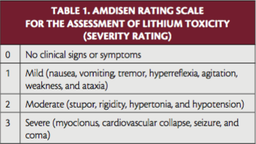Lithium Toxicity: A Review of Pathophysiology, Treatment