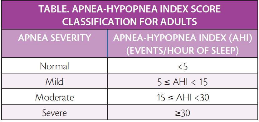 Obstructive Sleep Apnea and Epilepsy - Practical Neurology