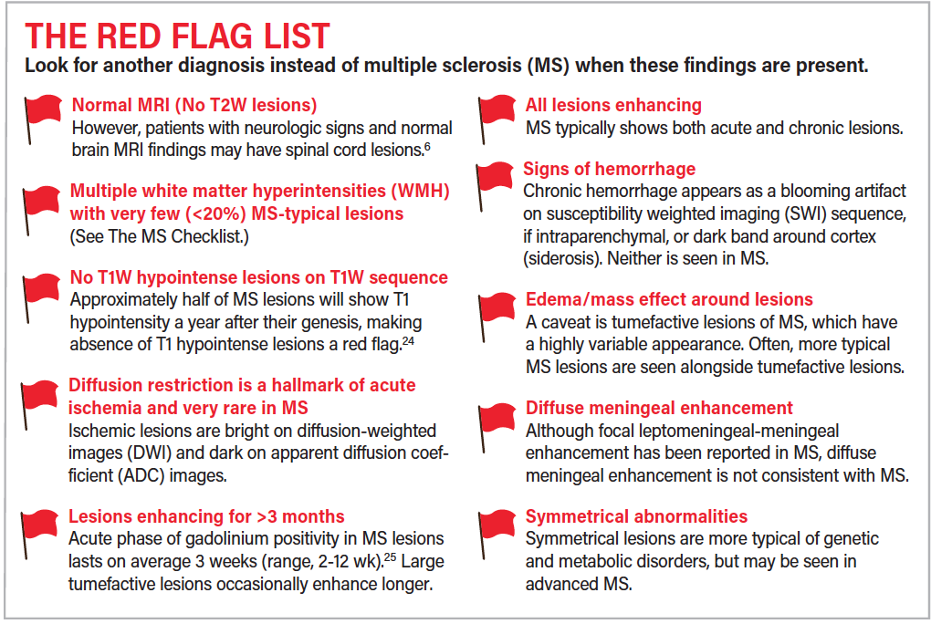 The Multiple Sclerosis Lesion Checklist - Practical Neurology
