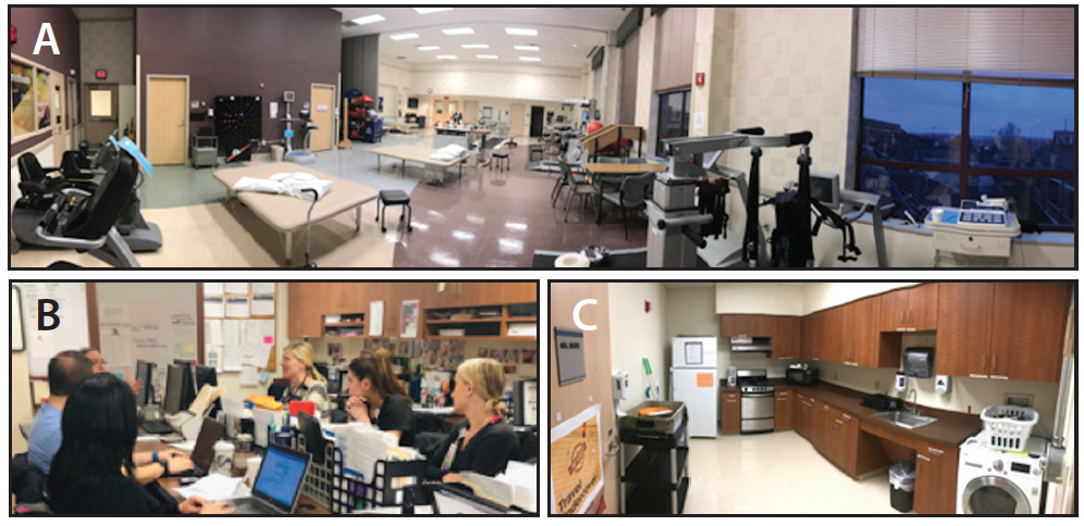 Figure 2. Inpatient Rehabilitation (IRF) Setting. Standard inpatient rehabilitation gym and available equipment (A); weekly multidisciplinary meeting (B ); independent activities of daily living stations are instrumental for assessing and preparing for transition to the home environment (C).